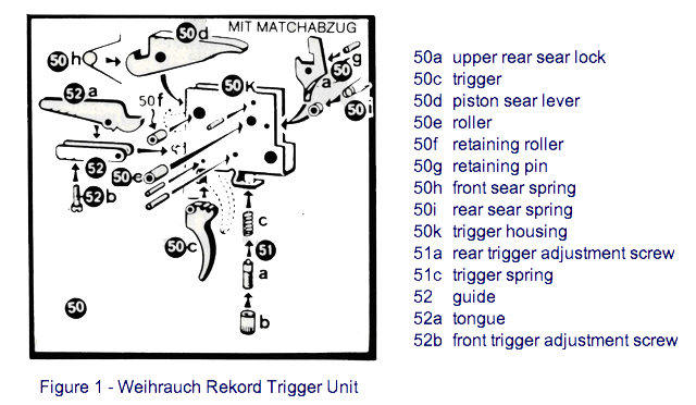 Rekord Trigger Service